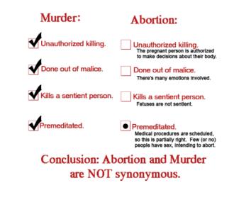 abortion is not murder2