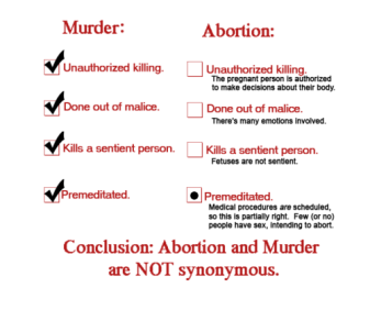 abortion another name for murder Murder synonyms and murder antonyms top synonym for murder (another word for murder) is kill.