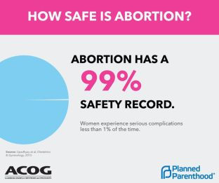 abortion risk abortion safety